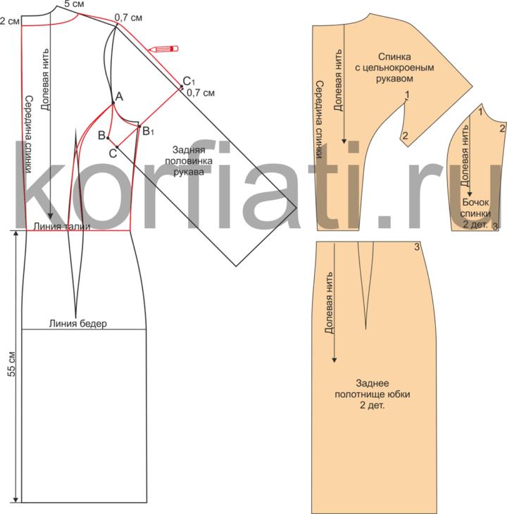 Моделирование изделия с цельнокроеным рукавом с ластовицей