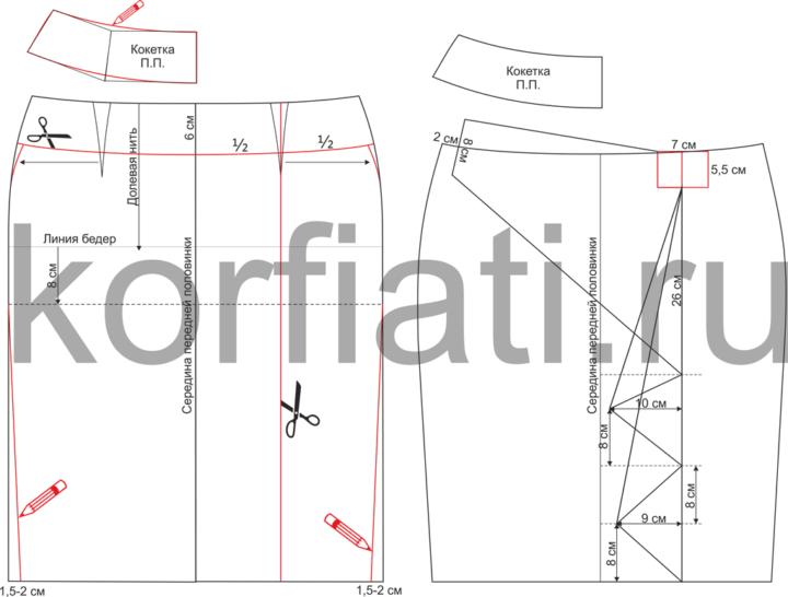 Моделирование передней половинки юбки с цельнокроеным бантом