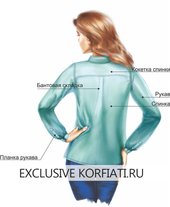 Детали рубашки
