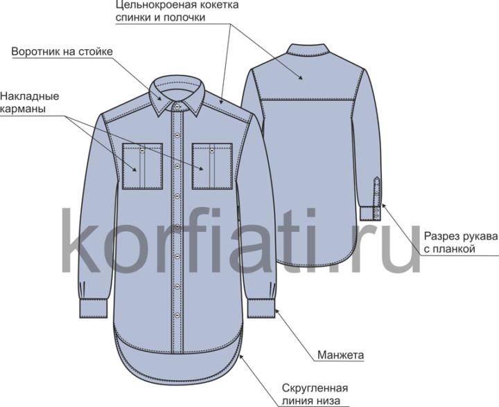 Чем отличаются рубашка и блузка