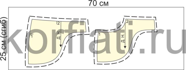 Раскладка деталей мешковин карманов брюк