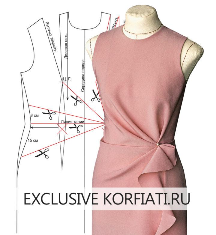 Выкройка платья с асимметричными складками