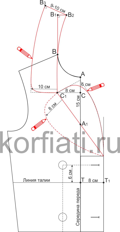 Моделирование отложного воротника с фигурным вырезом