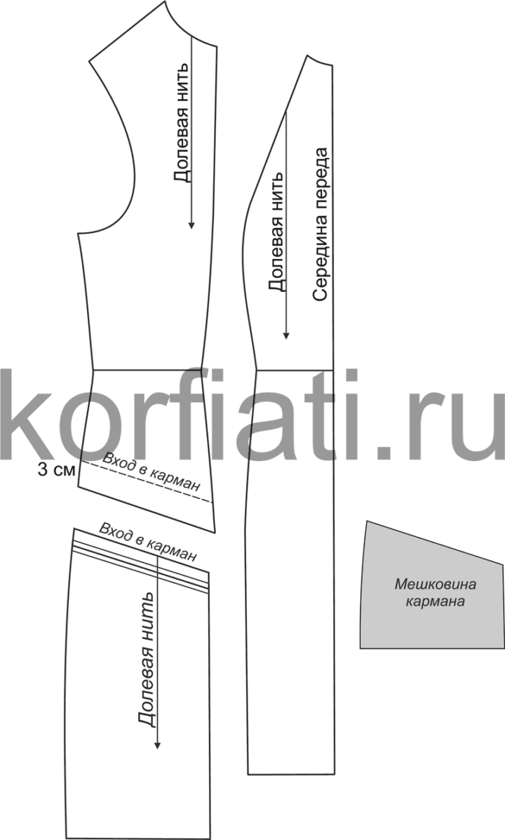 Выкройка платья с подрезными карманами - моделирование переда