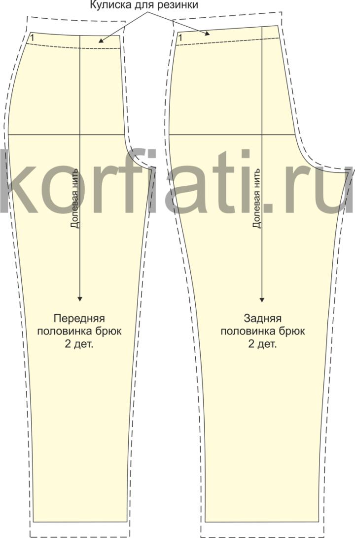 Как выкроить трикотажные брюки