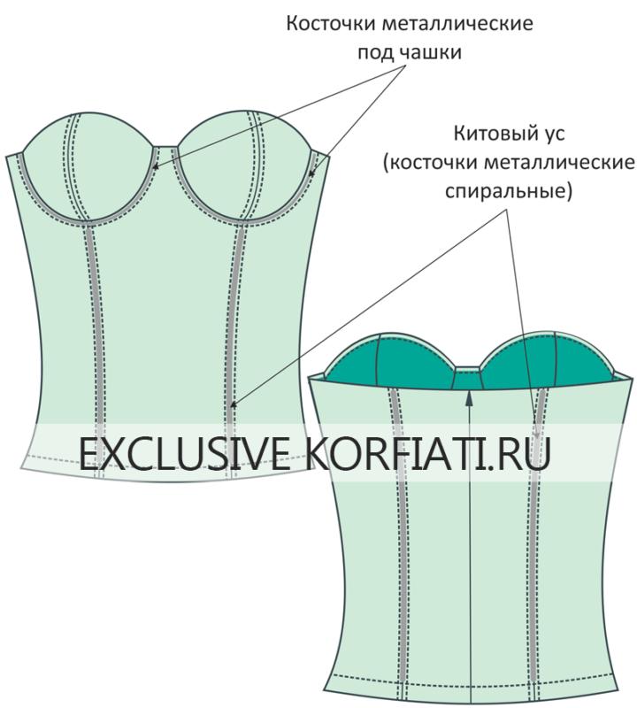 Расположение косточек на лифе с чашками
