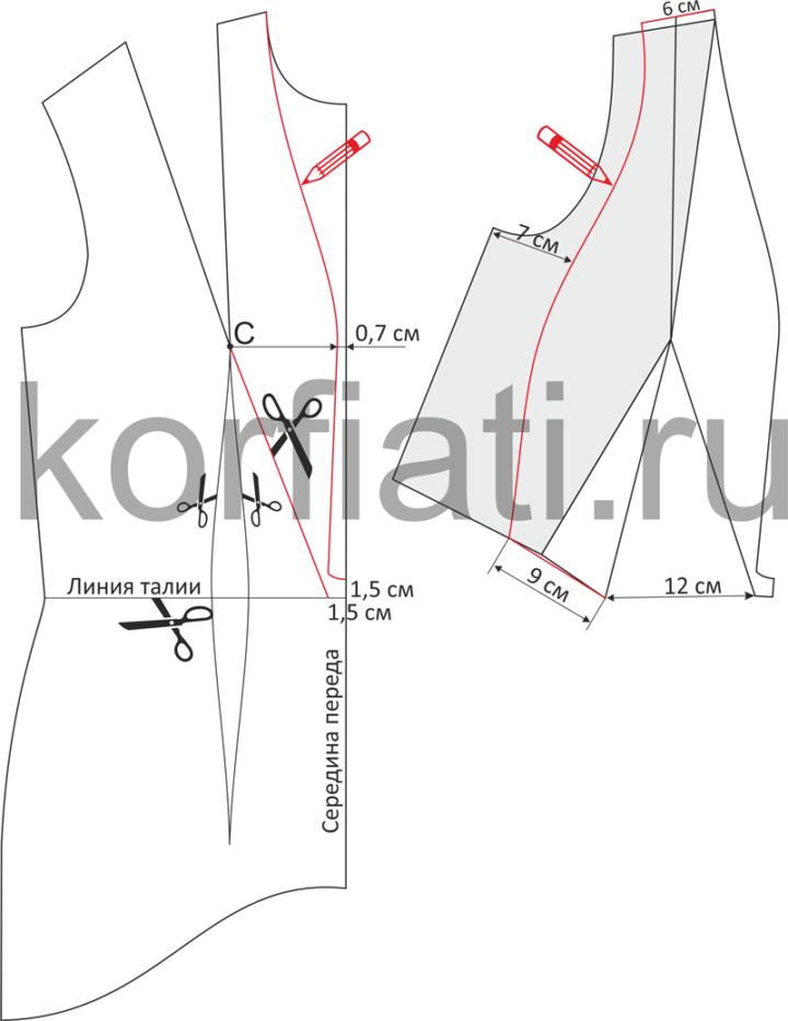 Моделирование лифа платья с глубоким декольте