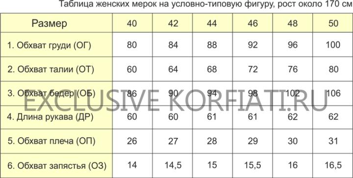 Таблица стандартных женских мерок