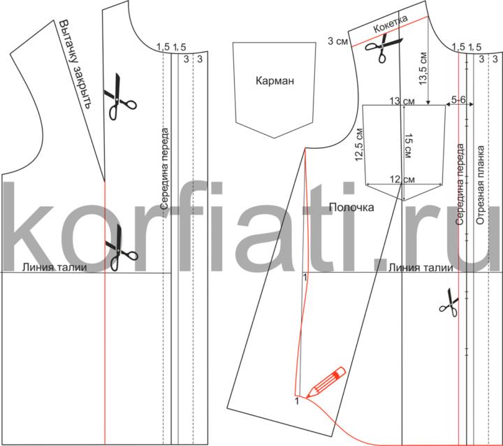 Выкройка женской рубашки - моделирование полочки