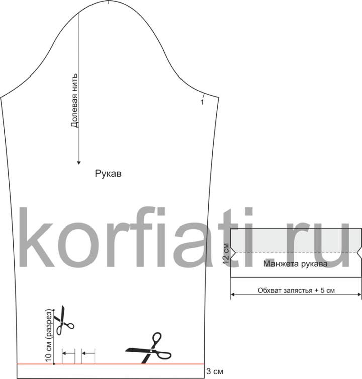 Выкройка женской рубашки - моделирование рукава и манжеты