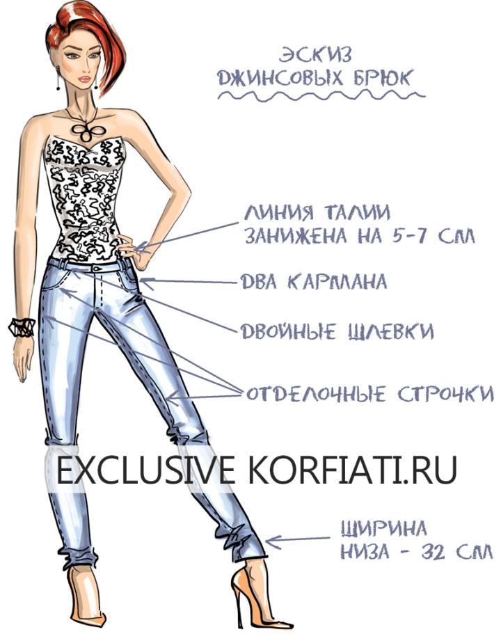 Как сшить брюки - эскиз модели