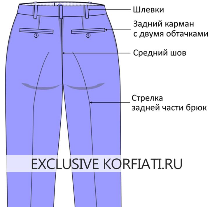 Как сшить брюки - детали