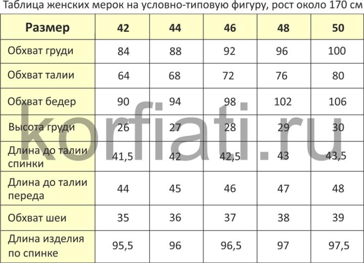 Таблица женских мерок 42-50 размеров