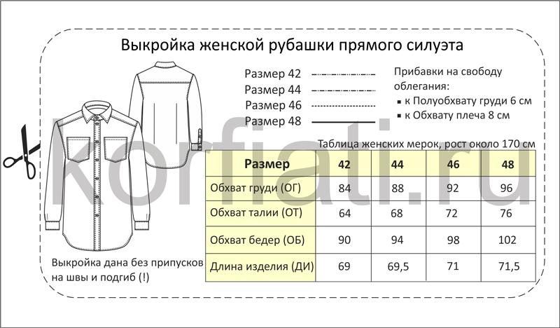 Готовая выкройка женской рубашки - важная информация