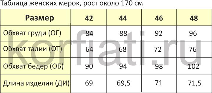 Готовая выкройка женской рубашки - таблица мерок