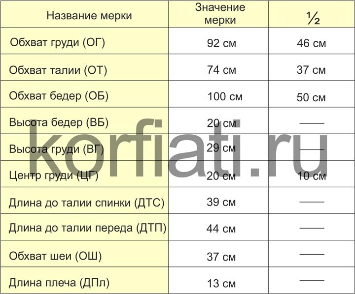 Таблица мерок портновского манекена RDF 46 размера