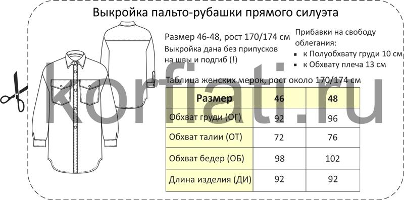Выкройка пальто-рубашки - информация о модели