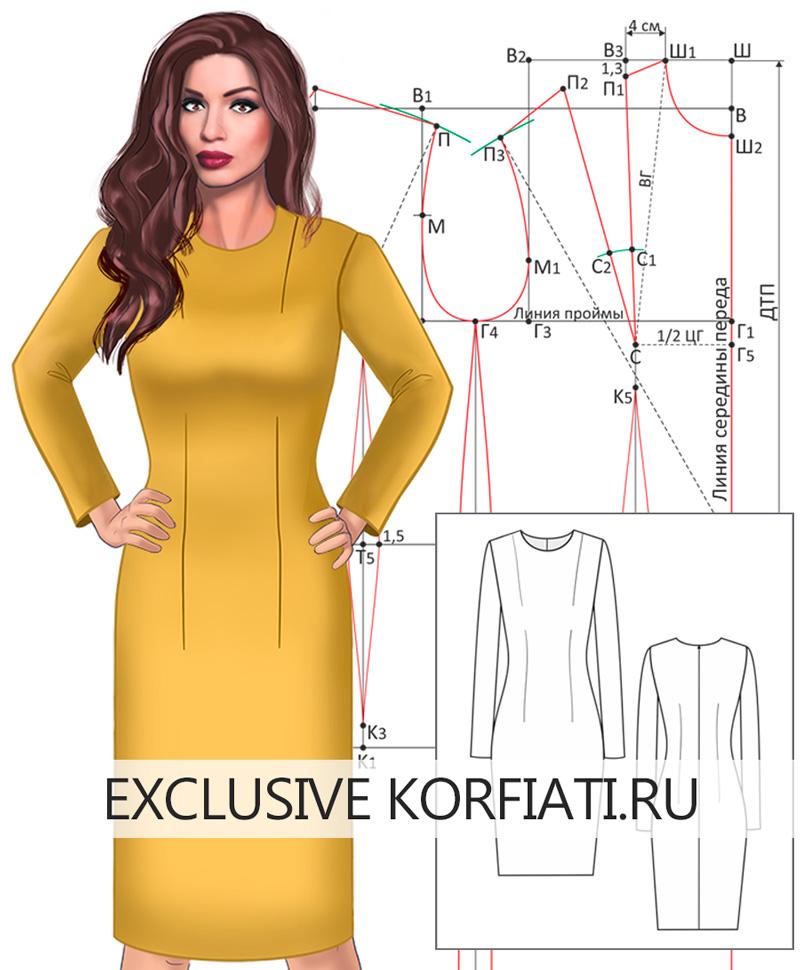 Базовая выкройка платья - просто построить своими руками