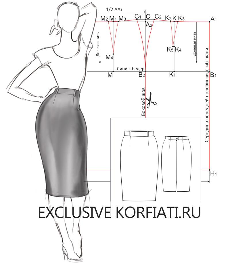 Базовая выкройка юбки - как построить своими руками