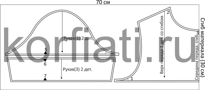Как выкроить худи по готовой выкройке - раскладка на материале