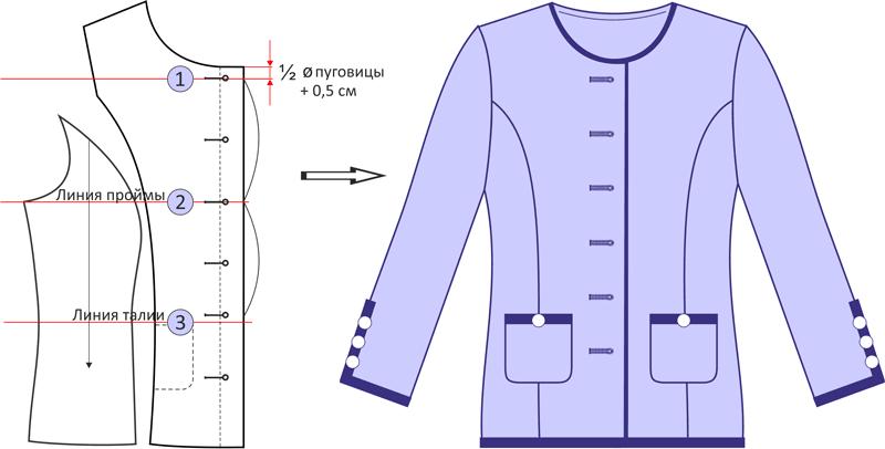 Разметка петель на блузках и жакетах без лацканов - чертеж