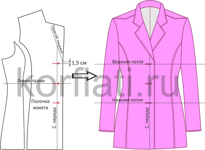 Разметка петель на изделиях с лацканами чертеж