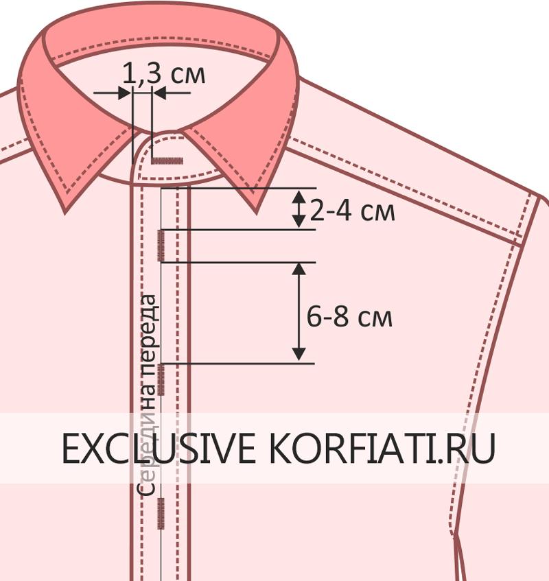 Как правильно разметить петли на планке рубашки