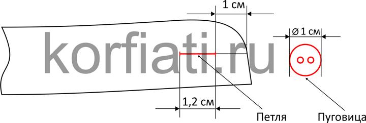 Как правильно рассчитать длину петли под пуговицу