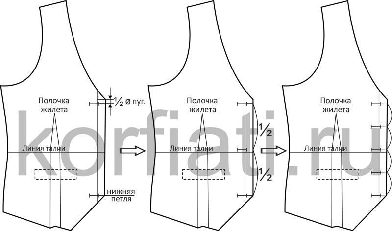 Разметка петель на жилетах чертеж