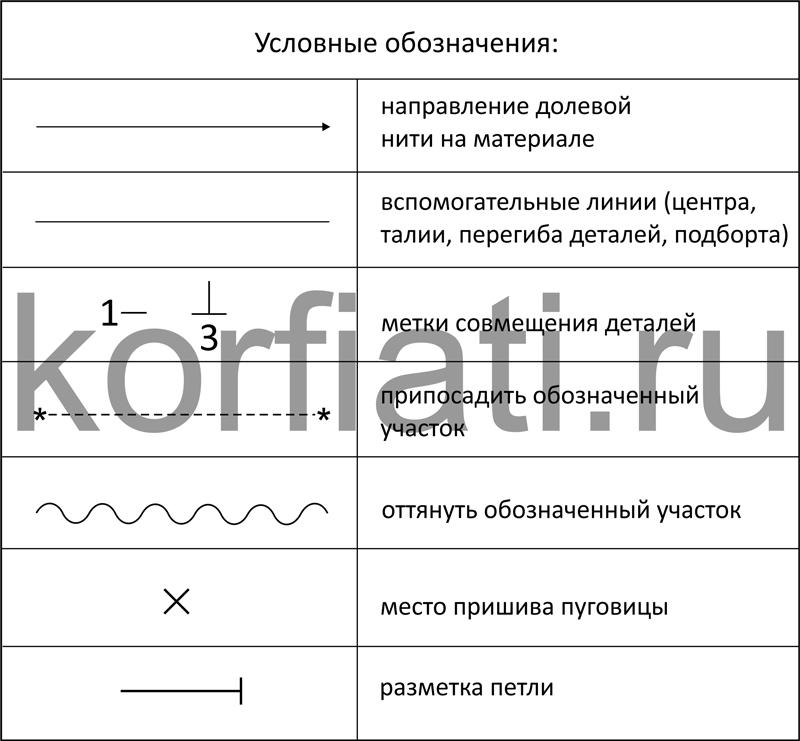 Условные обозначения на готовой выкройке