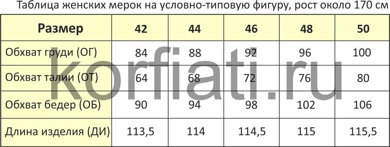 Таблица женских мерок на типовую фигуру 42-50 размеры