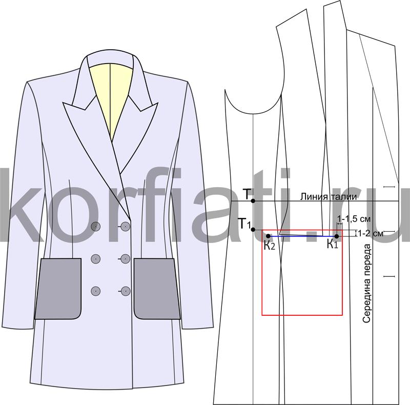 Расположение накладных карманов на пиджаках и пальто