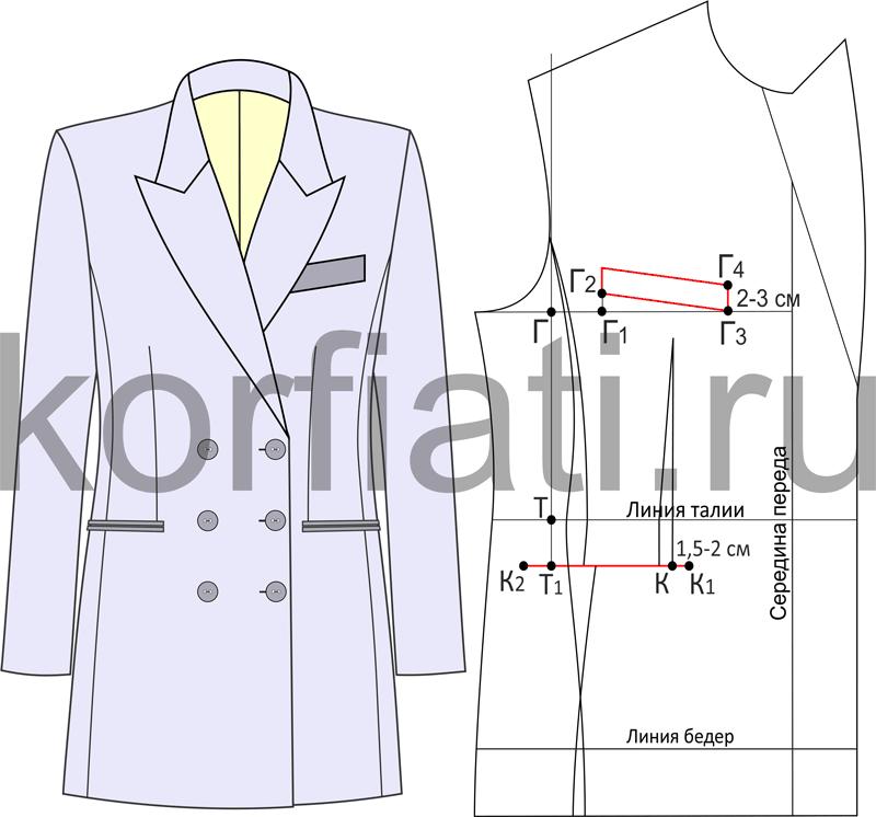 Расположение карманов пиджака и пальто - нагрудного и горизонтального прорезного