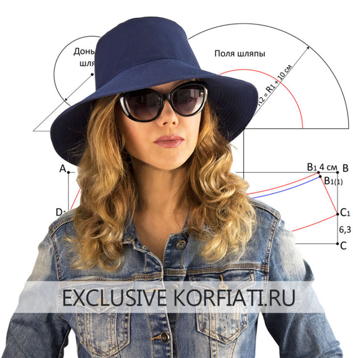 Выкройка женской шляпы панама