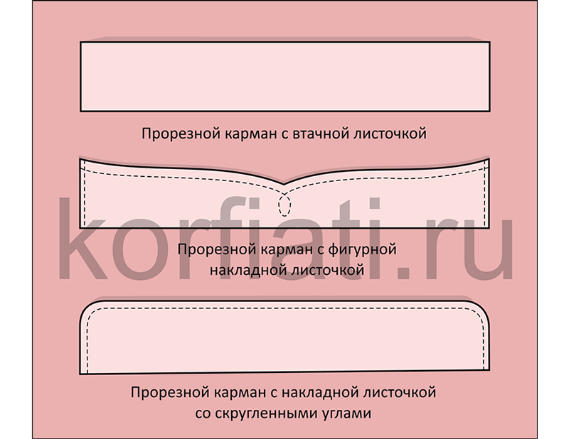Горизонтальный прорезной карман с различными листочками