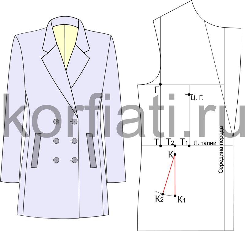 Построение вертикального и наклонного прорезного карманов на пиджаке и пальто