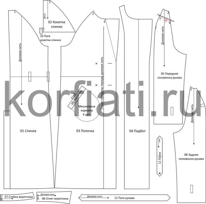 Выкройка женского тренчкота - детали кроя из материала